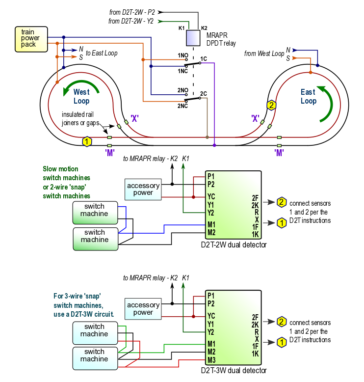 wiring diagram for dcc layouts the wiring diagram automatic reversing loop conrol for dc dcc or ac dogbone layout wiring diagram
