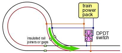 automate model railroad reverse loops for dc dcc or ac train leaving reversing loop