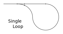 Reverse Loop Wiring Diagram For Model Trains In Addition Model Train ...
