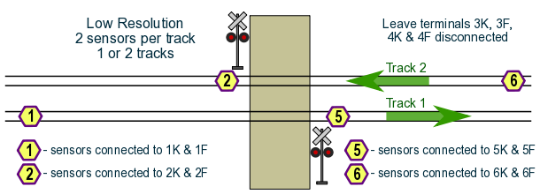 How to configure a model railroad grade crossing system