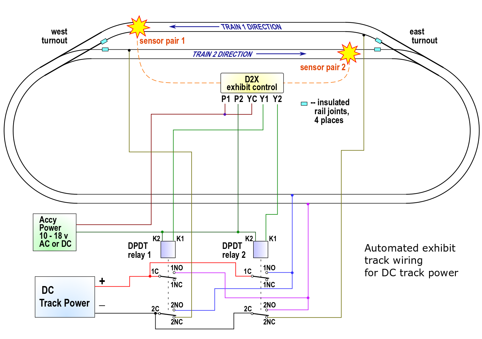 loop wiring diagram for DC