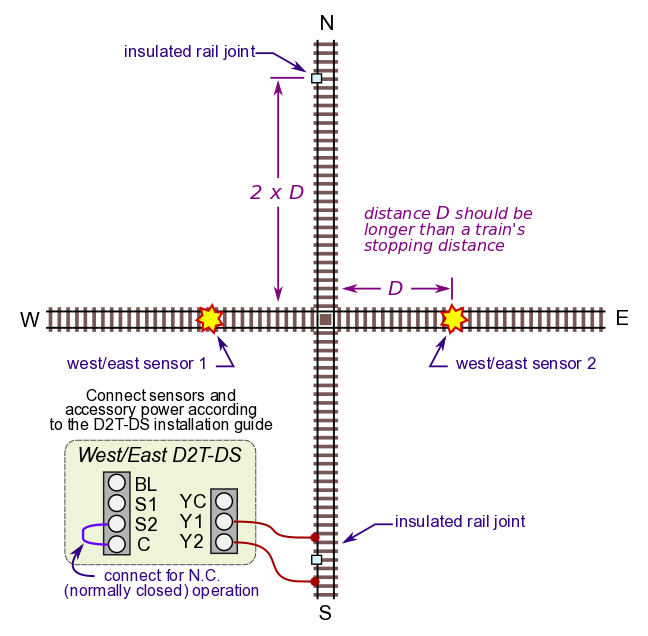 prevent collisions at model railroad track crossings rh azatrax com Subwoofer Wiring Diagrams Ethernet Wiring Diagram