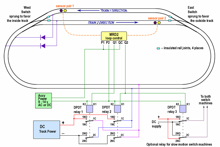Train Track Wiring | Wiring Diagram on