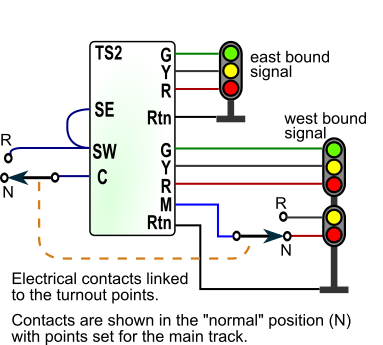 Ho Model Train Block Wiring Http Wwwazatraxcom Detector