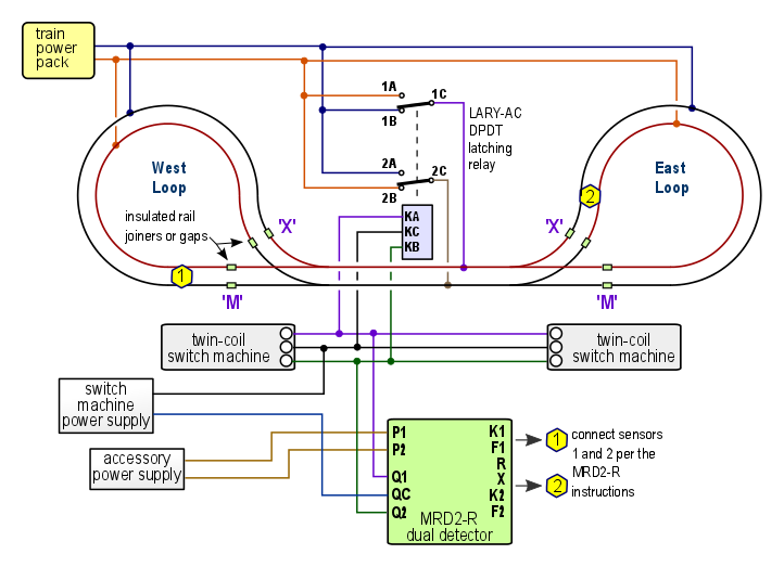 Automatic Reversing Loop Conrol For Dc  Dcc Or Ac Dogbone