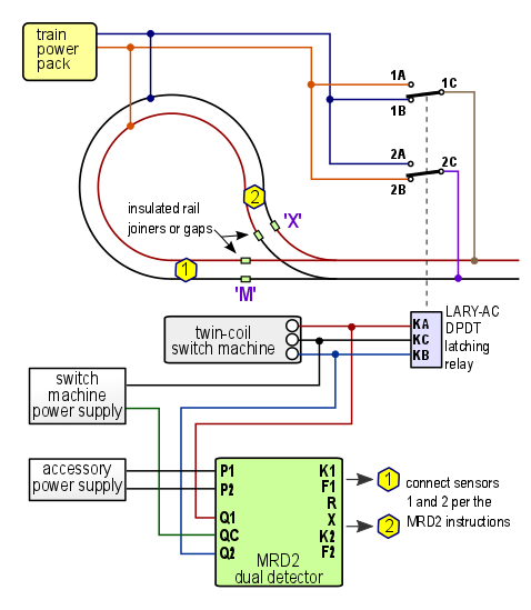 Automatic single reversing loop conrol for DC DCC or AC